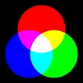 color circle 1